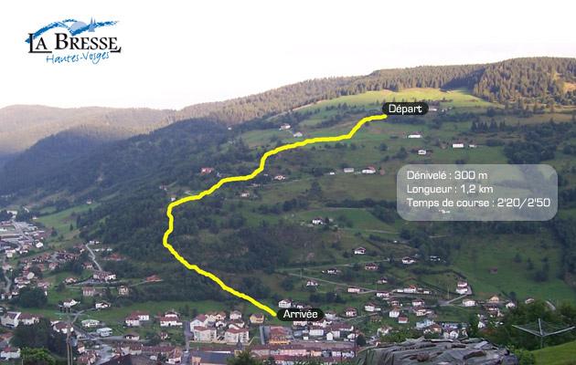 Il tracciato di La Bresse